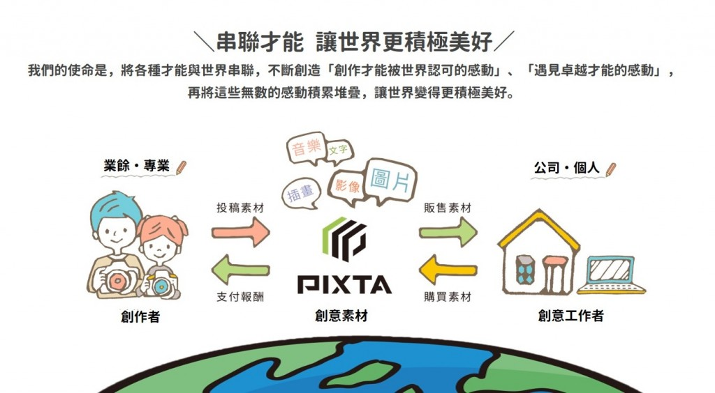 pixta公司理念
