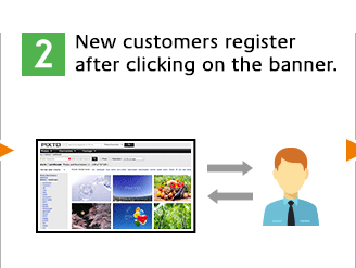 New customers register after clicking on the banner